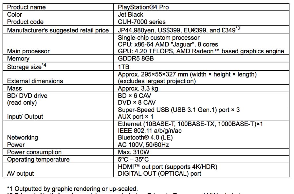 PlayStation 4 Pro Specifikationer